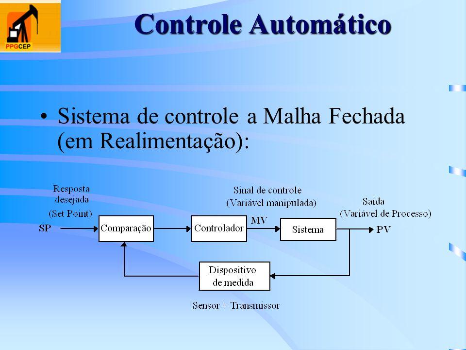 Controle Automático Sistema de controle a Malha Fechada (em Realimentação):