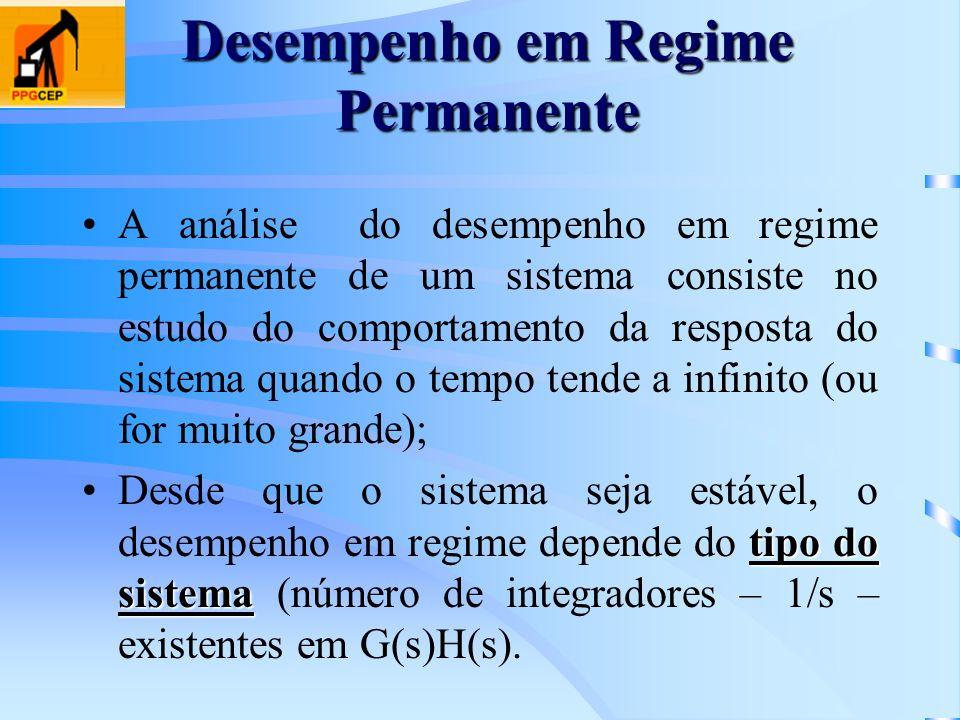 Desempenho em Regime Permanente A análise do desempenho em regime permanente de um sistema consiste no estudo do comportamento da resposta do sistema