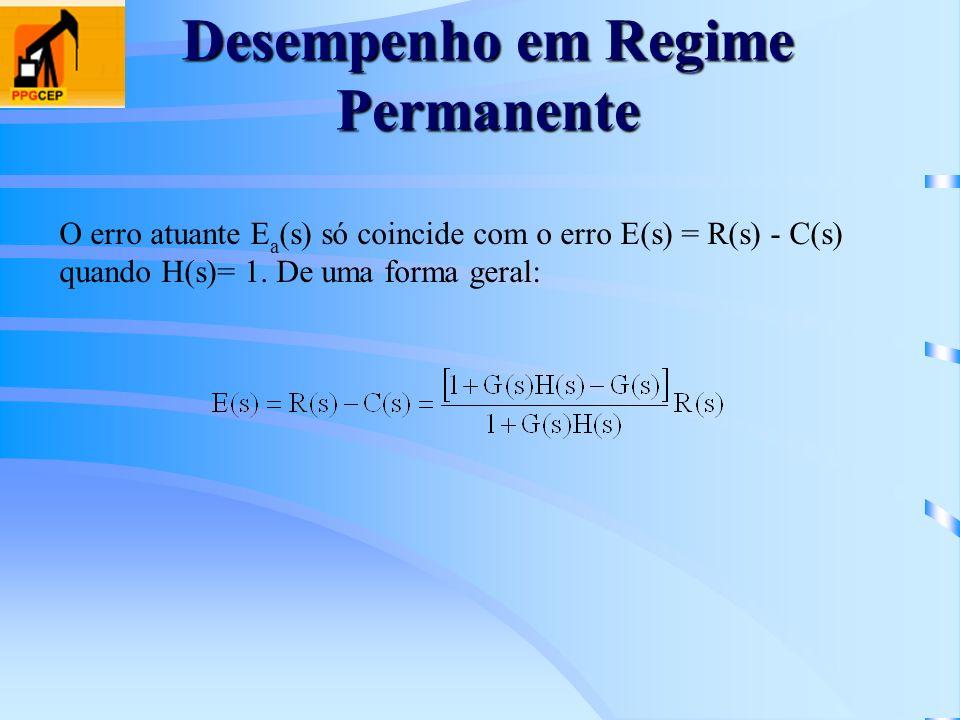 Desempenho em Regime Permanente O erro atuante E a (s) só coincide com o erro E(s) = R(s) - C(s) quando H(s)= 1. De uma forma geral: