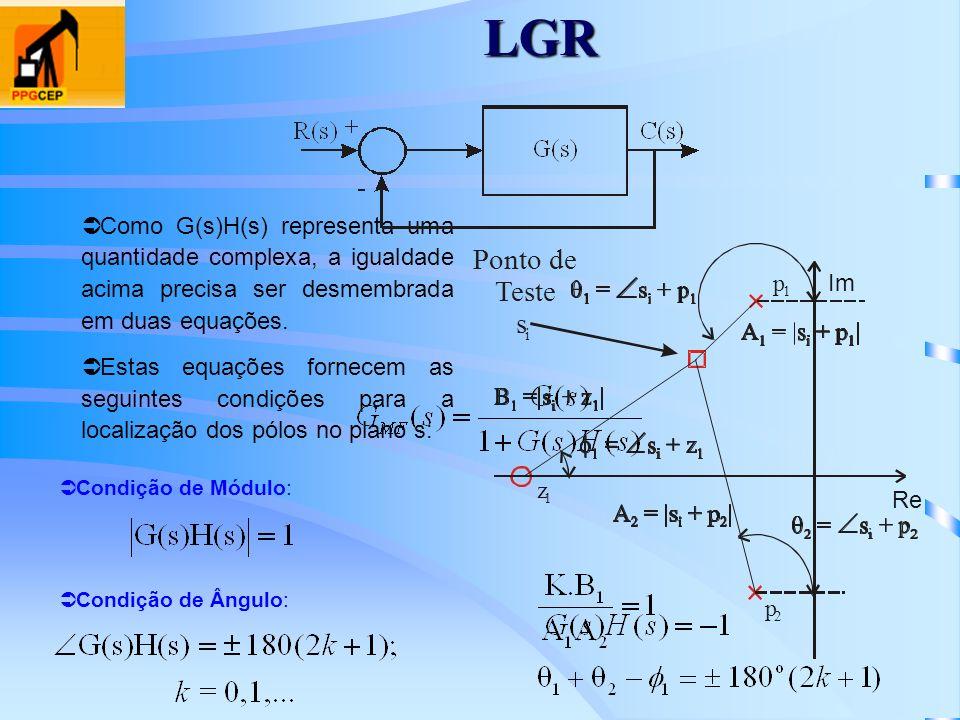 LGR Como G(s)H(s) representa uma quantidade complexa, a igualdade acima precisa ser desmembrada em duas equações. Estas equações fornecem as seguintes