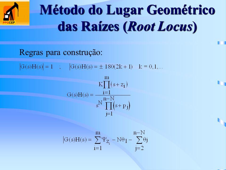 Método do Lugar Geométrico das Raízes (Root Locus) Regras para construção: