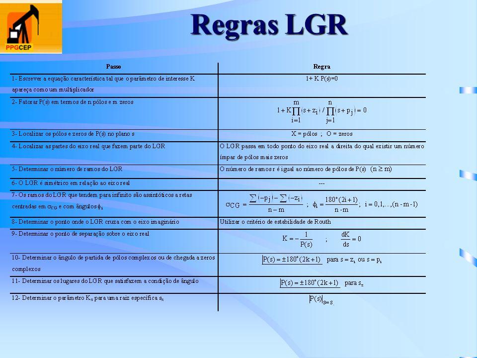 Regras LGR