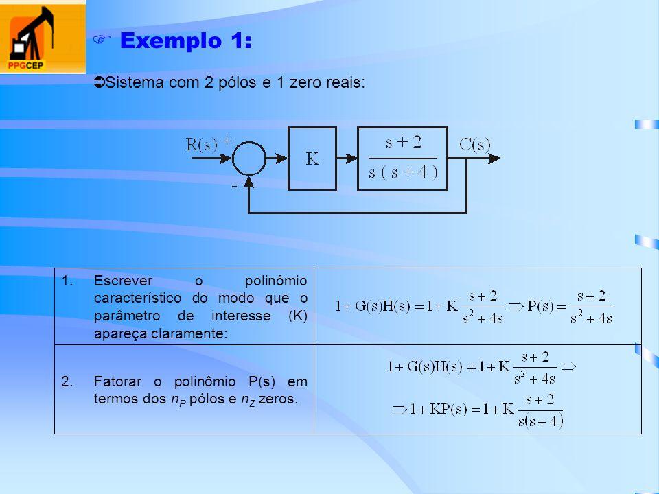 Exemplo 1: 2.Fatorar o polinômio P(s) em termos dos n P pólos e n Z zeros. 1.Escrever o polinômio característico do modo que o parâmetro de interesse