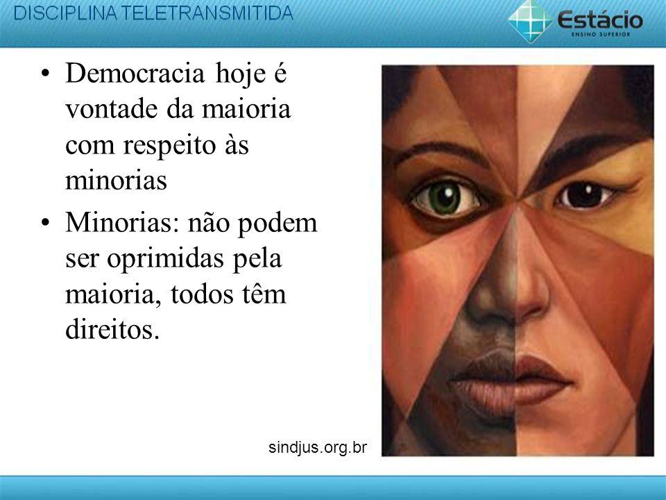 Democracia hoje é vontade da maioria com respeito às minorias Minorias: não podem ser oprimidas pela maioria, todos têm direitos.