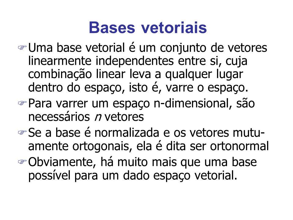 Bases vetoriais F Uma base vetorial é um conjunto de vetores linearmente independentes entre si, cuja combinação linear leva a qualquer lugar dentro d