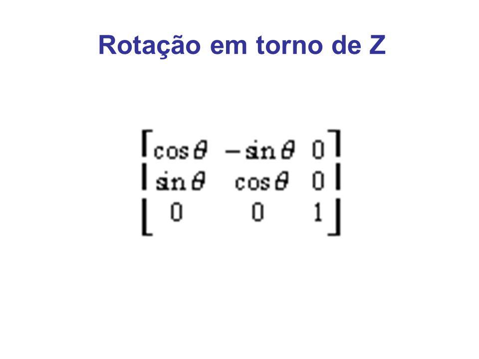 Rotação em torno de Z
