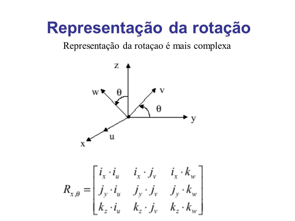 Representação da rotação Representação da rotaçao é mais complexa