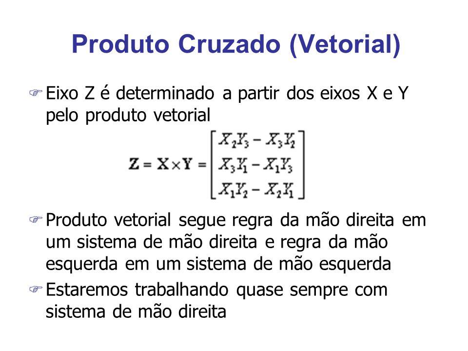 Produto Cruzado (Vetorial) F Eixo Z é determinado a partir dos eixos X e Y pelo produto vetorial F Produto vetorial segue regra da mão direita em um s