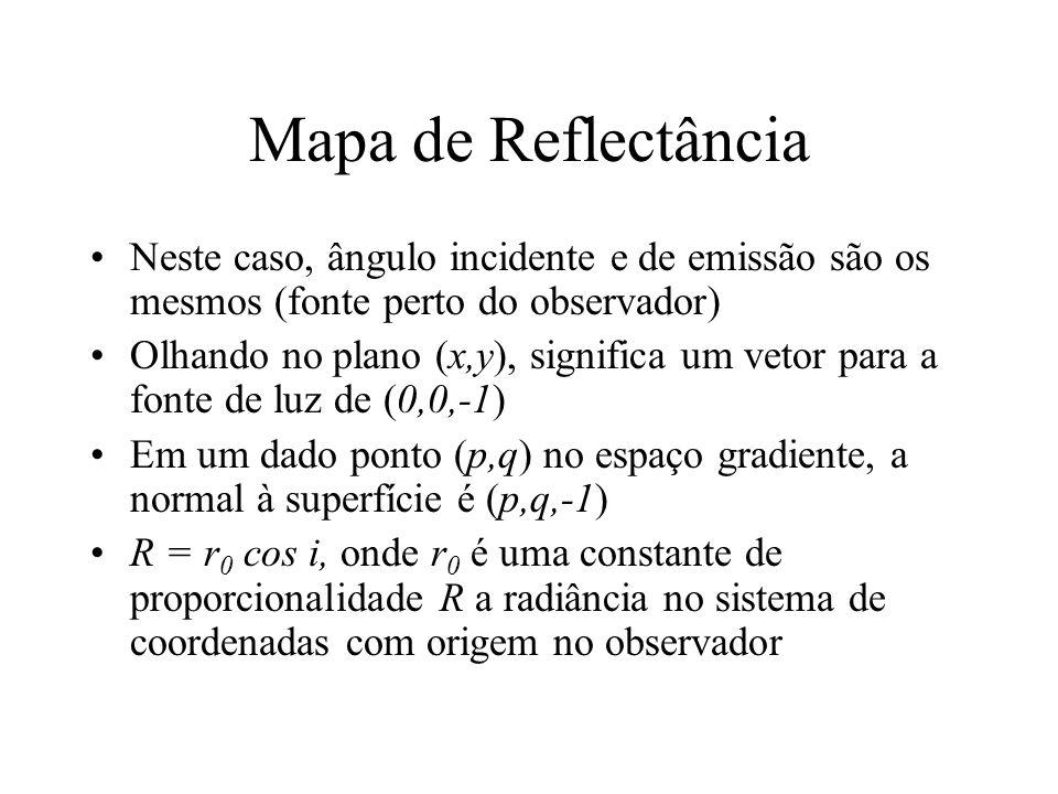Mapa de Reflectância Neste caso, ângulo incidente e de emissão são os mesmos (fonte perto do observador) Olhando no plano (x,y), significa um vetor pa