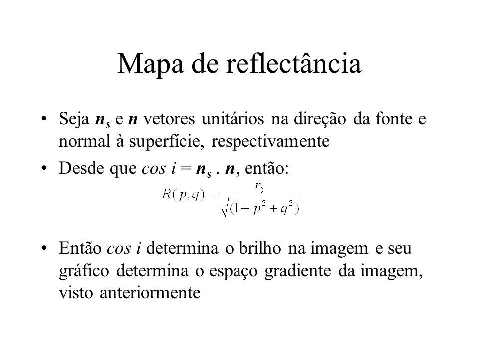 Mapa de reflectância Seja n s e n vetores unitários na direção da fonte e normal à superfície, respectivamente Desde que cos i = n s. n, então: Então