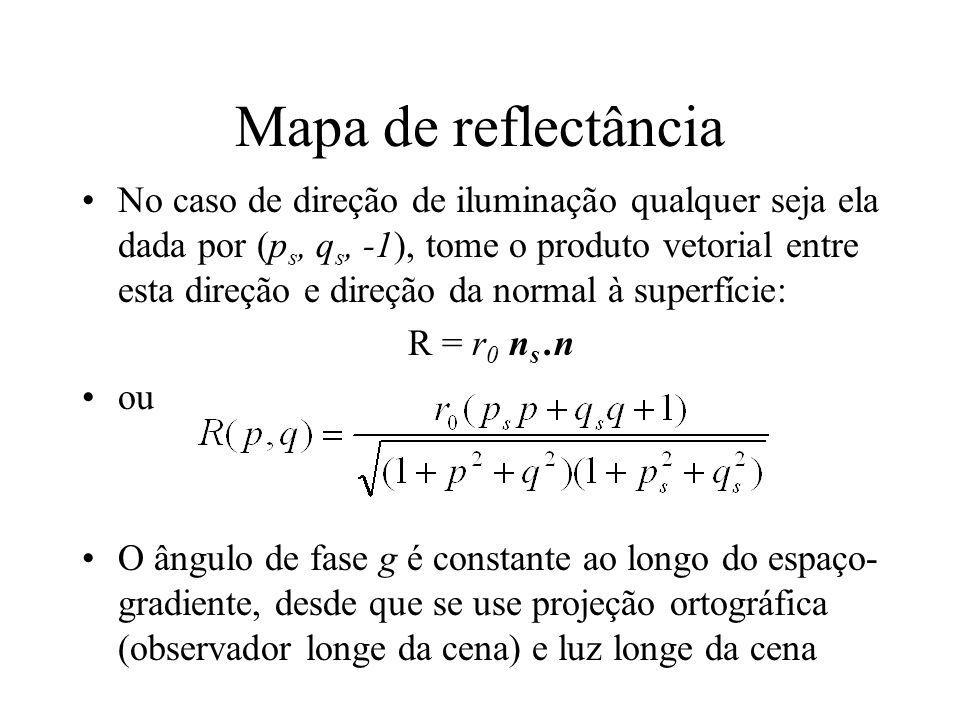 Mapa de reflectância No caso de direção de iluminação qualquer seja ela dada por (p s, q s, -1), tome o produto vetorial entre esta direção e direção da normal à superfície: R = r 0 n s.n ou O ângulo de fase g é constante ao longo do espaço- gradiente, desde que se use projeção ortográfica (observador longe da cena) e luz longe da cena