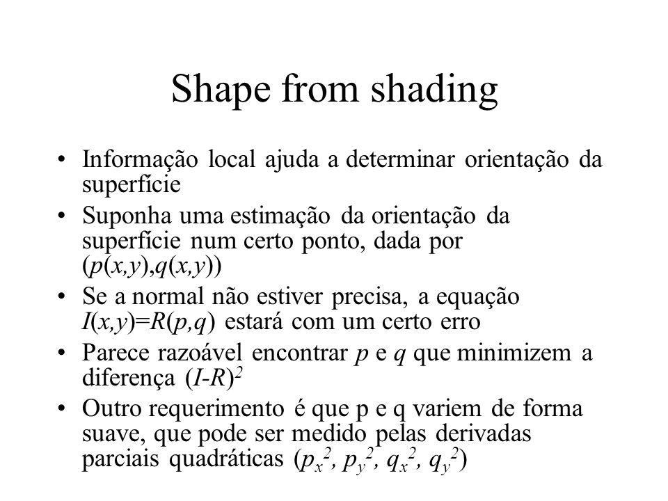 Shape from shading Informação local ajuda a determinar orientação da superfície Suponha uma estimação da orientação da superfície num certo ponto, dada por (p(x,y),q(x,y)) Se a normal não estiver precisa, a equação I(x,y)=R(p,q) estará com um certo erro Parece razoável encontrar p e q que minimizem a diferença (I-R) 2 Outro requerimento é que p e q variem de forma suave, que pode ser medido pelas derivadas parciais quadráticas (p x 2, p y 2, q x 2, q y 2 )