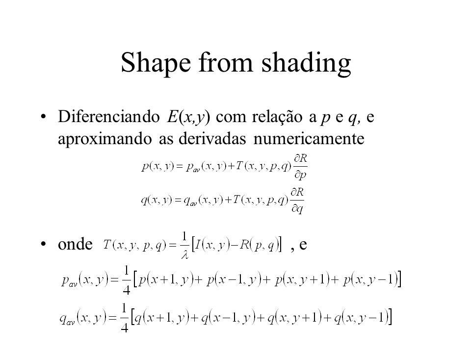 Shape from shading Diferenciando E(x,y) com relação a p e q, e aproximando as derivadas numericamente onde, e