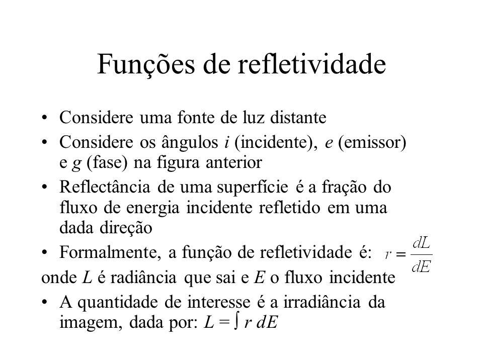 Funções de refletividade Considere uma fonte de luz distante Considere os ângulos i (incidente), e (emissor) e g (fase) na figura anterior Reflectância de uma superfície é a fração do fluxo de energia incidente refletido em uma dada direção Formalmente, a função de refletividade é: onde L é radiância que sai e E o fluxo incidente A quantidade de interesse é a irradiância da imagem, dada por: L = r dE