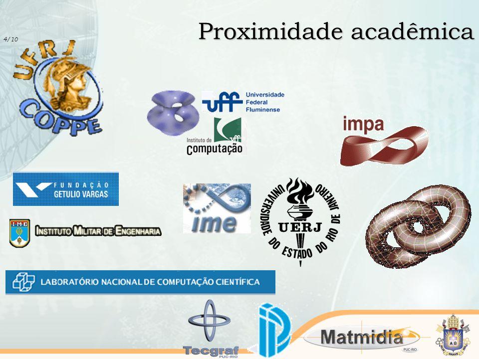 5 /10 Opções Universidades PUC-Rio UFF IME Hotéis Búzios : Atlântico Búzios Angra dos Reis : Hotel do Bosque