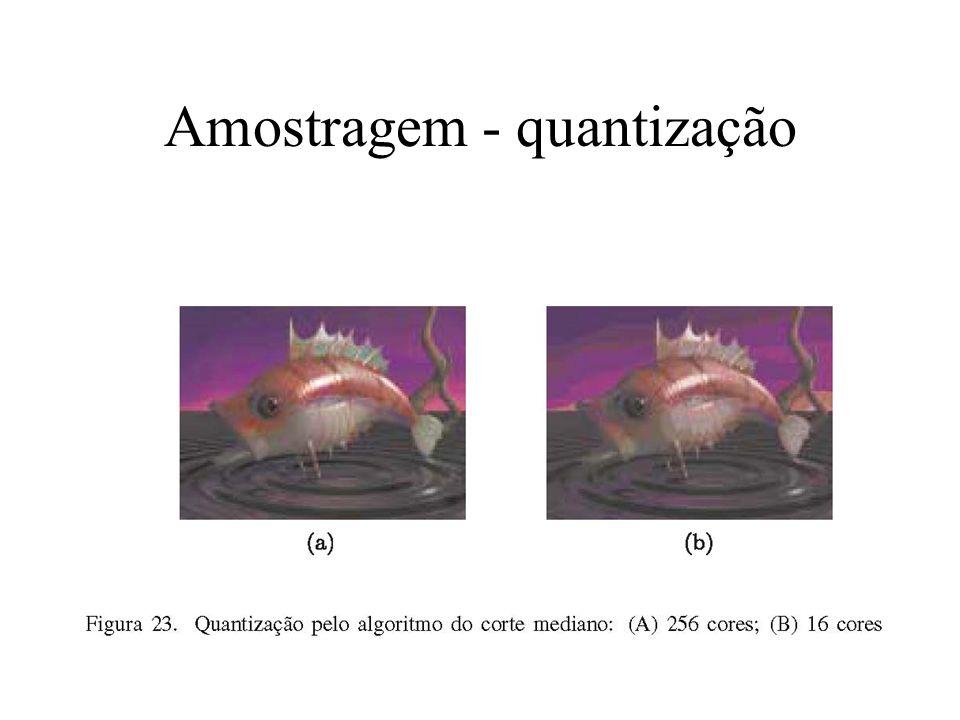 Amostragem-resolução temporal Variação da amostragem no tempo –tempo de amostragem do sensor é diferente –usando sistemas de aquisição diferentes Influencia qualidade final de cada pixel