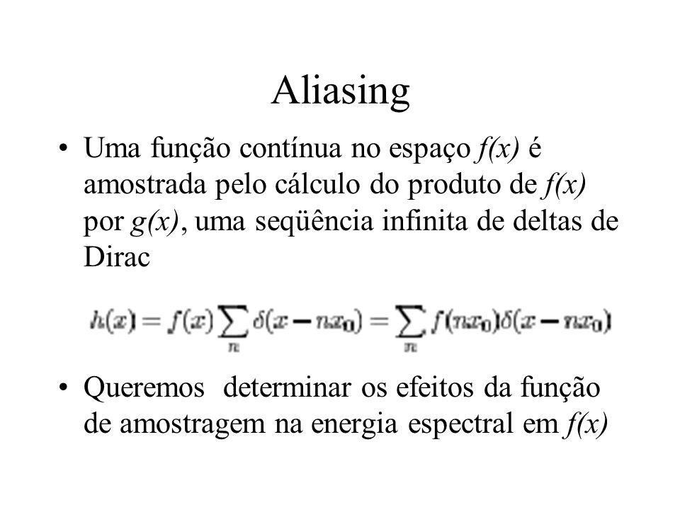 Aliasing Uma função contínua no espaço f(x) é amostrada pelo cálculo do produto de f(x) por g(x), uma seqüência infinita de deltas de Dirac Queremos determinar os efeitos da função de amostragem na energia espectral em f(x)