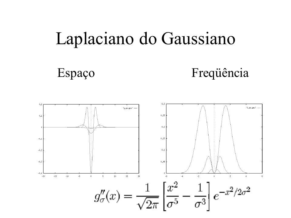 Laplaciano do Gaussiano Espaço Freqüência