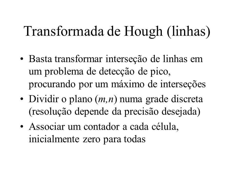 Transformada de Hough (linhas) Basta transformar interseção de linhas em um problema de detecção de pico, procurando por um máximo de interseções Divi