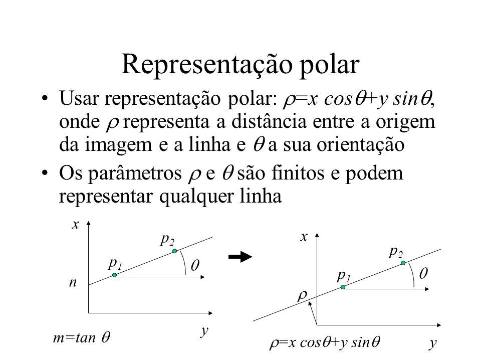 Representação polar Usar representação polar: =x cos +y sin, onde representa a distância entre a origem da imagem e a linha e a sua orientação Os parâ