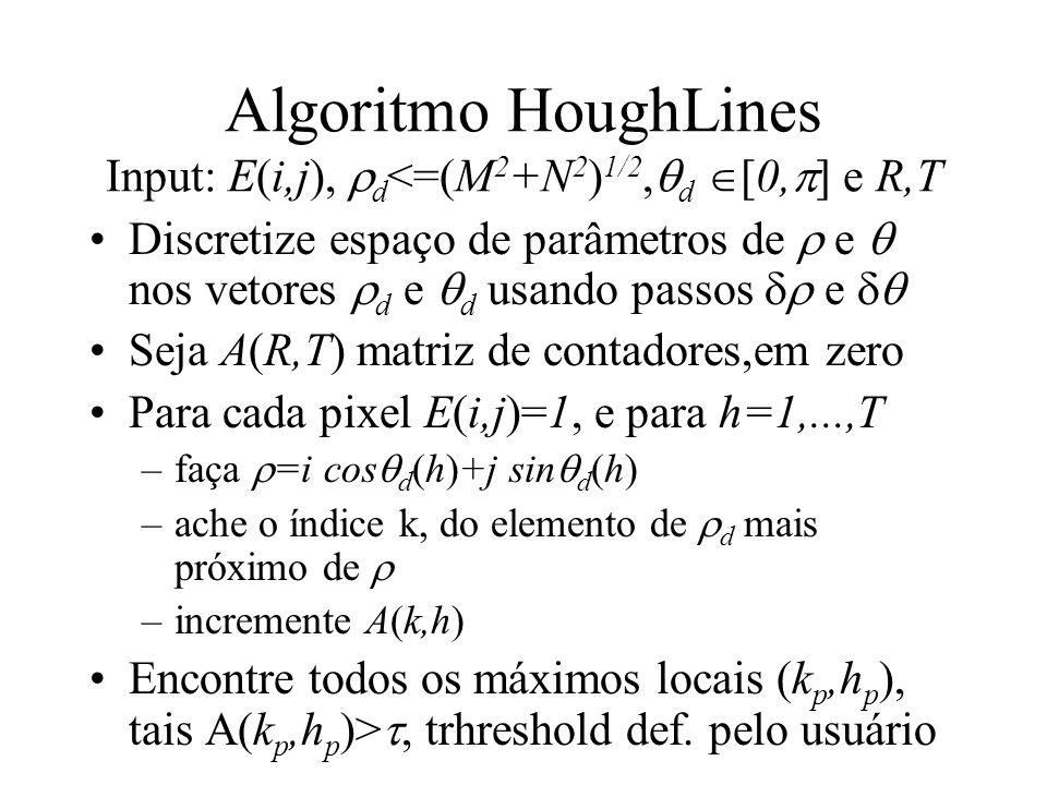 Algoritmo HoughLines Input: E(i,j), d <=(M 2 +N 2 ) 1/2, d [0, ] e R,T Discretize espaço de parâmetros de e nos vetores d e d usando passos e Seja A(R