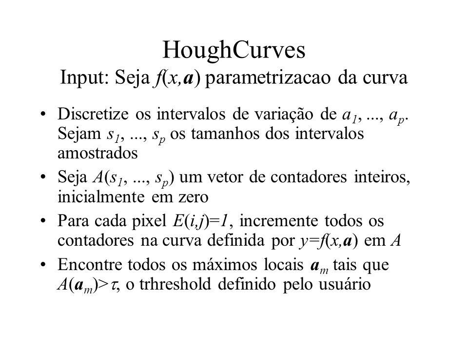HoughCurves Input: Seja f(x,a) parametrizacao da curva Discretize os intervalos de variação de a 1,..., a p. Sejam s 1,..., s p os tamanhos dos interv