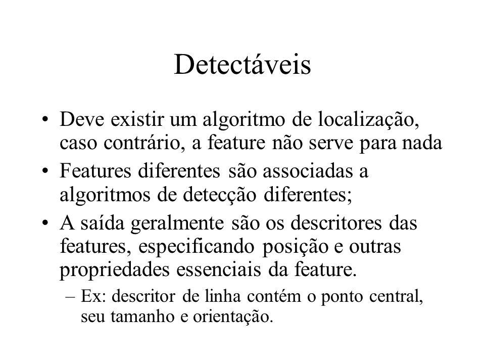 Detectáveis Deve existir um algoritmo de localização, caso contrário, a feature não serve para nada Features diferentes são associadas a algoritmos de