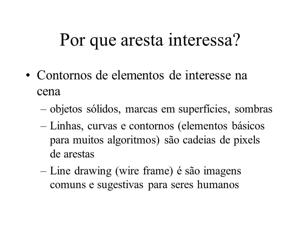 Interpret.