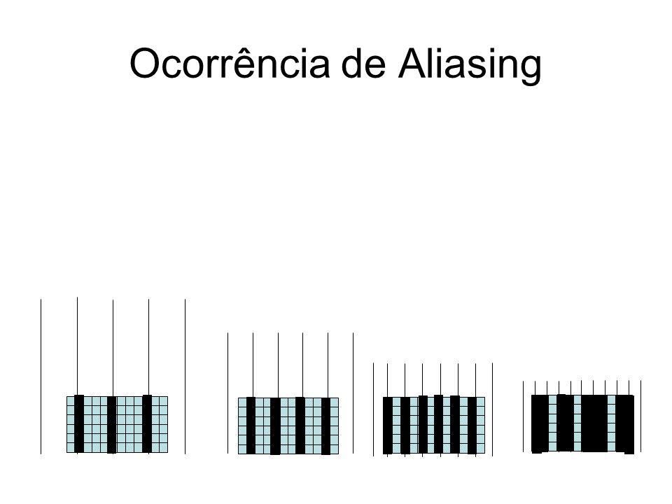 Ocorrência de Aliasing