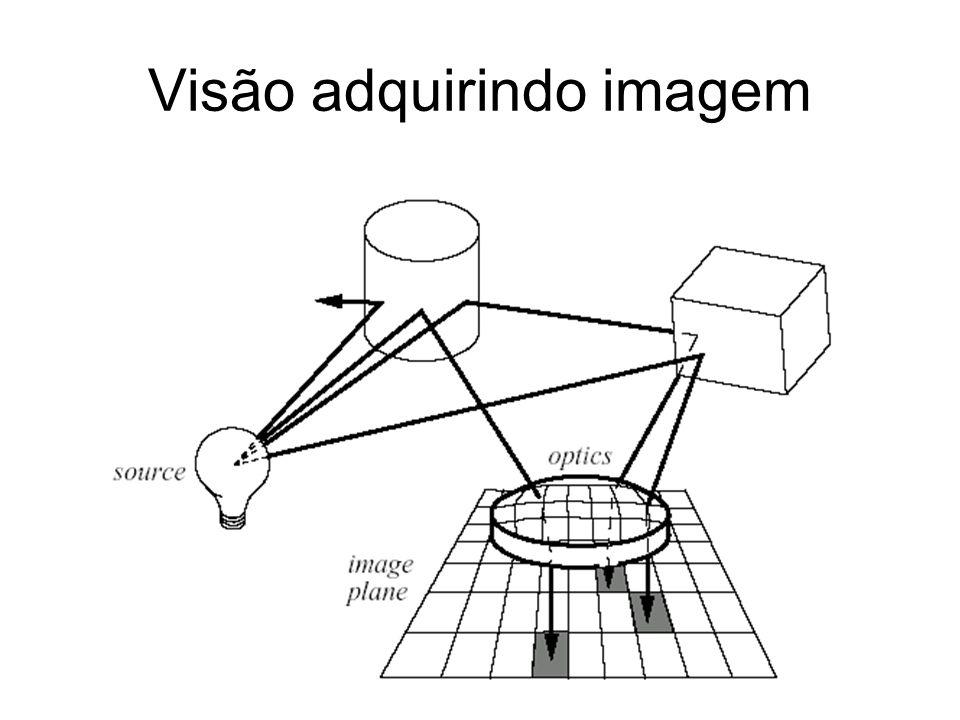 Parâmetros de câmera Reconstrução 3D ou cálculo da posição de objetos no espaço necessitam definir relações entre coordenadas de pontos 3D com as coordenadas 2D de imagens dos mesmos Alguns pressupostos devem ser assumidos Denomina-se frame a Sistema de referência
