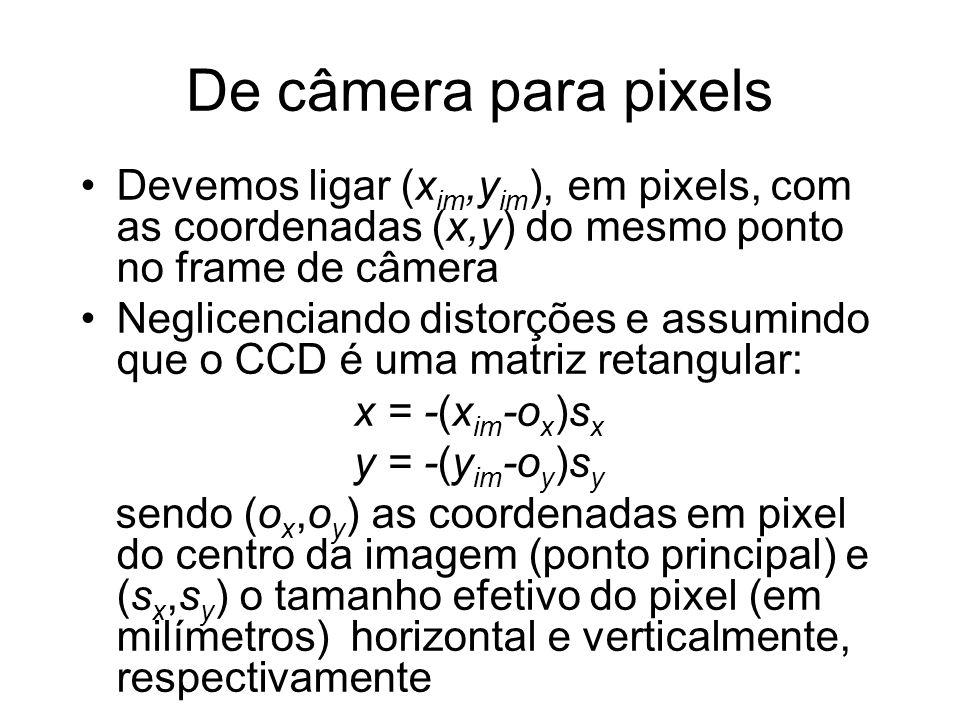 De câmera para pixels Devemos ligar (x im,y im ), em pixels, com as coordenadas (x,y) do mesmo ponto no frame de câmera Neglicenciando distorções e as