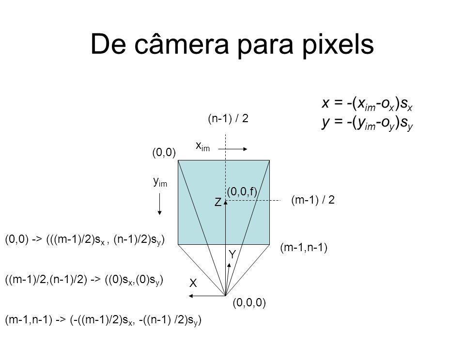 De câmera para pixels Z Y X x im y im (m-1,n-1) (0,0) (0,0,f) (0,0,0) (m-1) / 2 (n-1) / 2 x = -(x im -o x )s x y = -(y im -o y )s y (0,0) -> (((m-1)/2