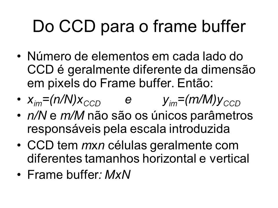 De câmera para pixels Devemos ligar (x im,y im ), em pixels, com as coordenadas (x,y) do mesmo ponto no frame de câmera Neglicenciando distorções e assumindo que o CCD é uma matriz retangular: x = -(x im -o x )s x y = -(y im -o y )s y sendo (o x,o y ) as coordenadas em pixel do centro da imagem (ponto principal) e (s x,s y ) o tamanho efetivo do pixel (em milímetros) horizontal e verticalmente, respectivamente