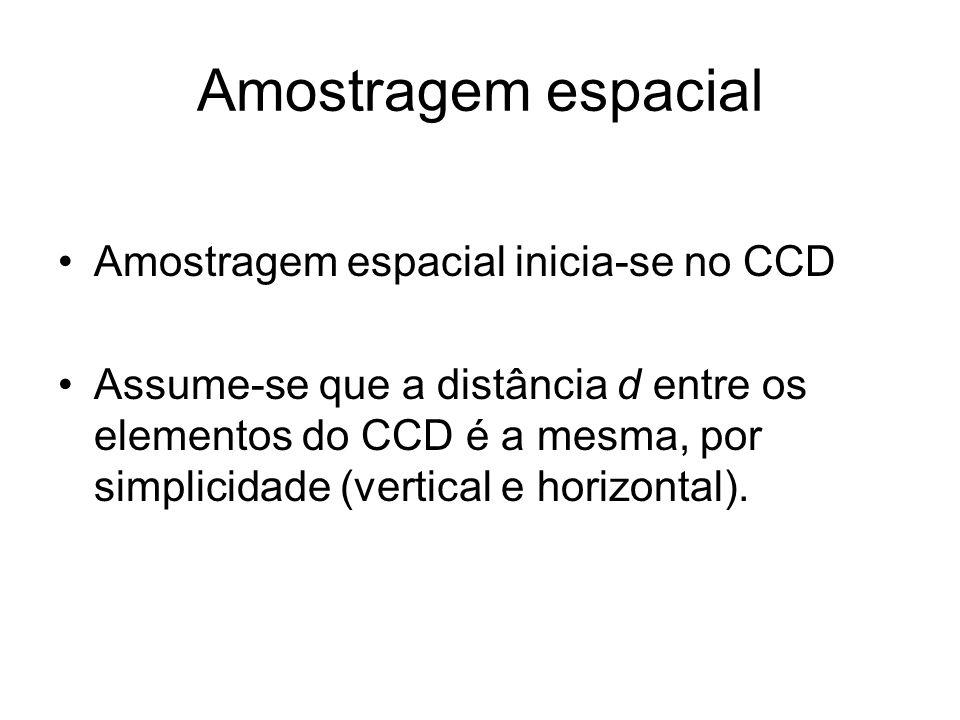 Amostragem espacial Amostragem espacial inicia-se no CCD Assume-se que a distância d entre os elementos do CCD é a mesma, por simplicidade (vertical e