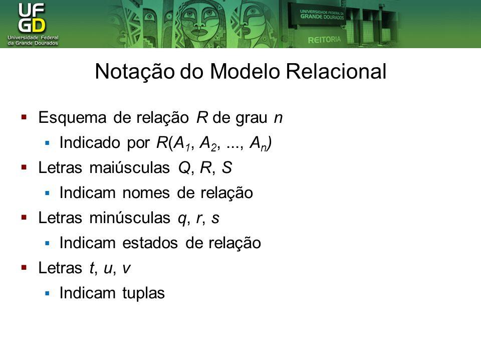 Esquema de relação R de grau n Indicado por R(A 1, A 2,..., A n ) Letras maiúsculas Q, R, S Indicam nomes de relação Letras minúsculas q, r, s Indicam estados de relação Letras t, u, v Indicam tuplas Notação do Modelo Relacional