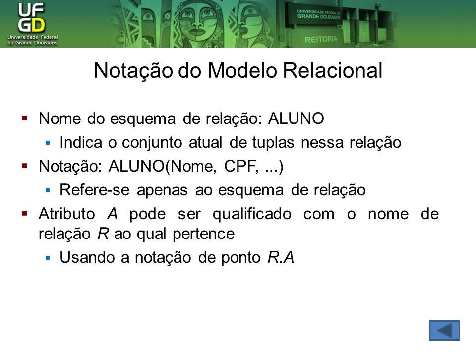 Nome do esquema de relação: ALUNO Indica o conjunto atual de tuplas nessa relação Notação: ALUNO(Nome, CPF,...) Refere-se apenas ao esquema de relação Atributo A pode ser qualificado com o nome de relação R ao qual pertence Usando a notação de ponto R.A Notação do Modelo Relacional