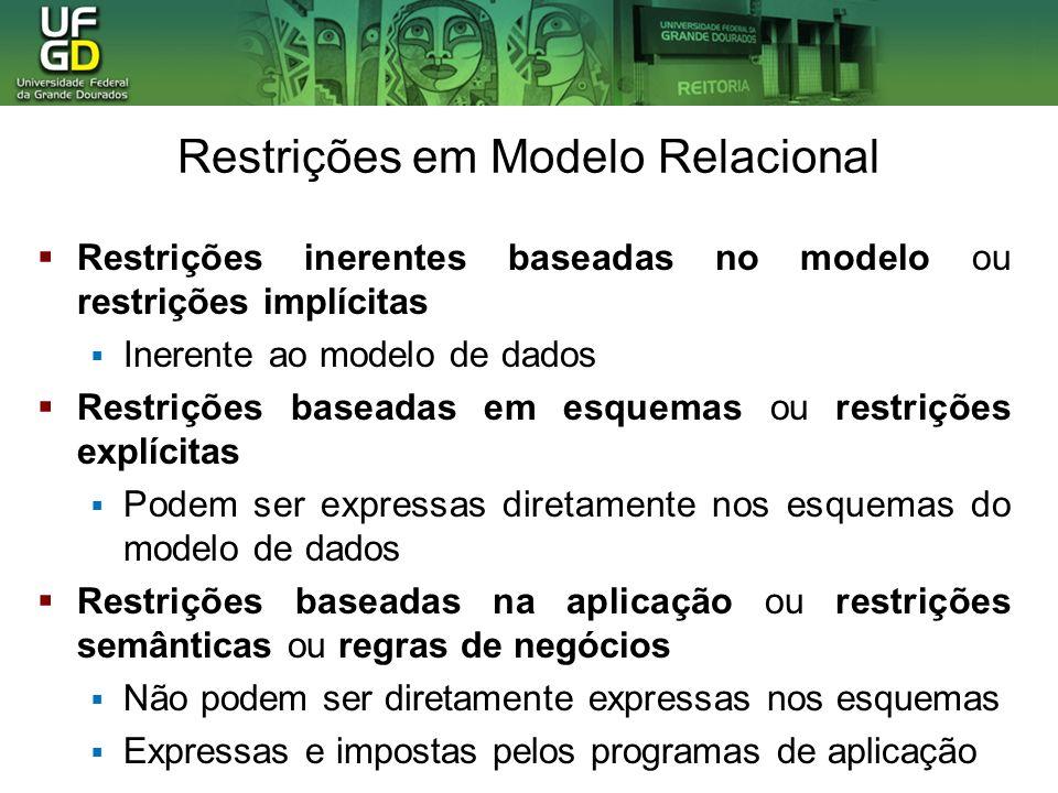 Restrições inerentes baseadas no modelo ou restrições implícitas Inerente ao modelo de dados Restrições baseadas em esquemas ou restrições explícitas Podem ser expressas diretamente nos esquemas do modelo de dados Restrições baseadas na aplicação ou restrições semânticas ou regras de negócios Não podem ser diretamente expressas nos esquemas Expressas e impostas pelos programas de aplicação Restrições em Modelo Relacional