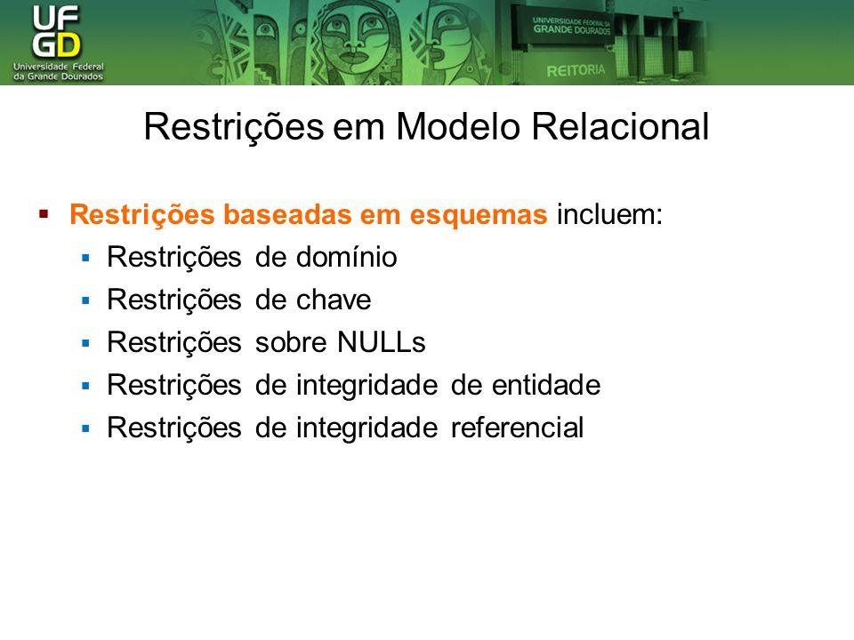 Restrições baseadas em esquemas incluem: Restrições de domínio Restrições de chave Restrições sobre NULLs Restrições de integridade de entidade Restrições de integridade referencial Restrições em Modelo Relacional