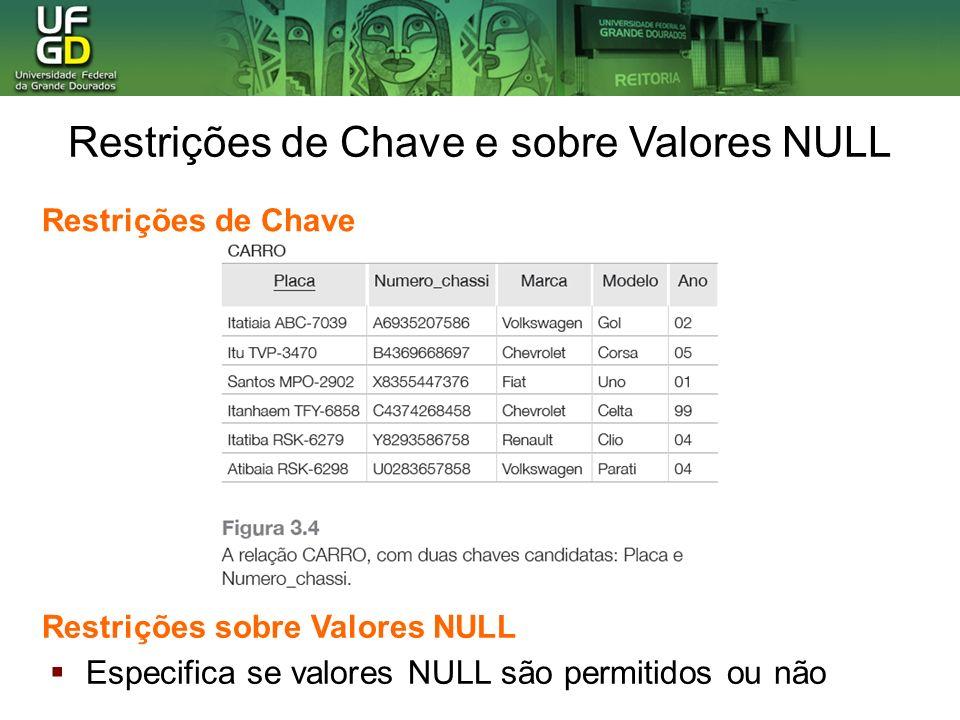 Restrições de Chave Restrições de Chave e sobre Valores NULL Restrições sobre Valores NULL Especifica se valores NULL são permitidos ou não