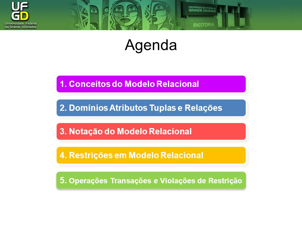 Agenda 1. Conceitos do Modelo Relacional 3. Notação do Modelo Relacional 3.