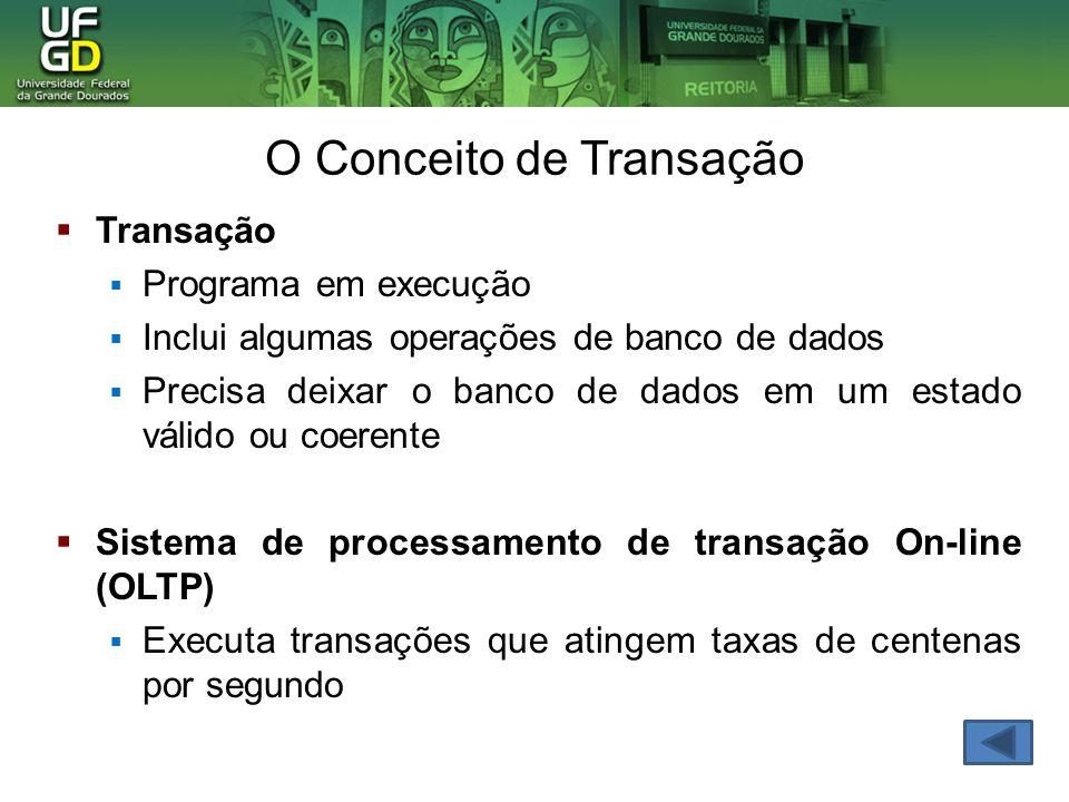 Transação Programa em execução Inclui algumas operações de banco de dados Precisa deixar o banco de dados em um estado válido ou coerente Sistema de processamento de transação On-line (OLTP) Executa transações que atingem taxas de centenas por segundo O Conceito de Transação