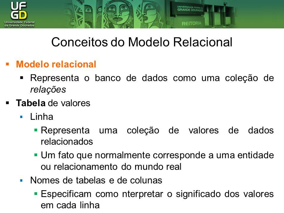 Conceitos do Modelo Relacional Modelo relacional Representa o banco de dados como uma coleção de relações Tabela de valores Linha Representa uma coleção de valores de dados relacionados Um fato que normalmente corresponde a uma entidade ou relacionamento do mundo real Nomes de tabelas e de colunas Especificam como nterpretar o significado dos valores em cada linha