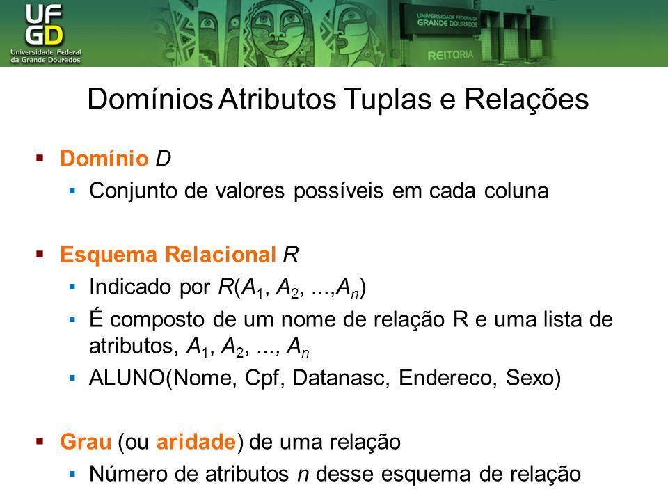 Domínios Atributos Tuplas e Relações Domínio D Conjunto de valores possíveis em cada coluna Esquema Relacional R Indicado por R(A 1, A 2,...,A n ) É composto de um nome de relação R e uma lista de atributos, A 1, A 2,..., A n ALUNO(Nome, Cpf, Datanasc, Endereco, Sexo) Grau (ou aridade) de uma relação Número de atributos n desse esquema de relação