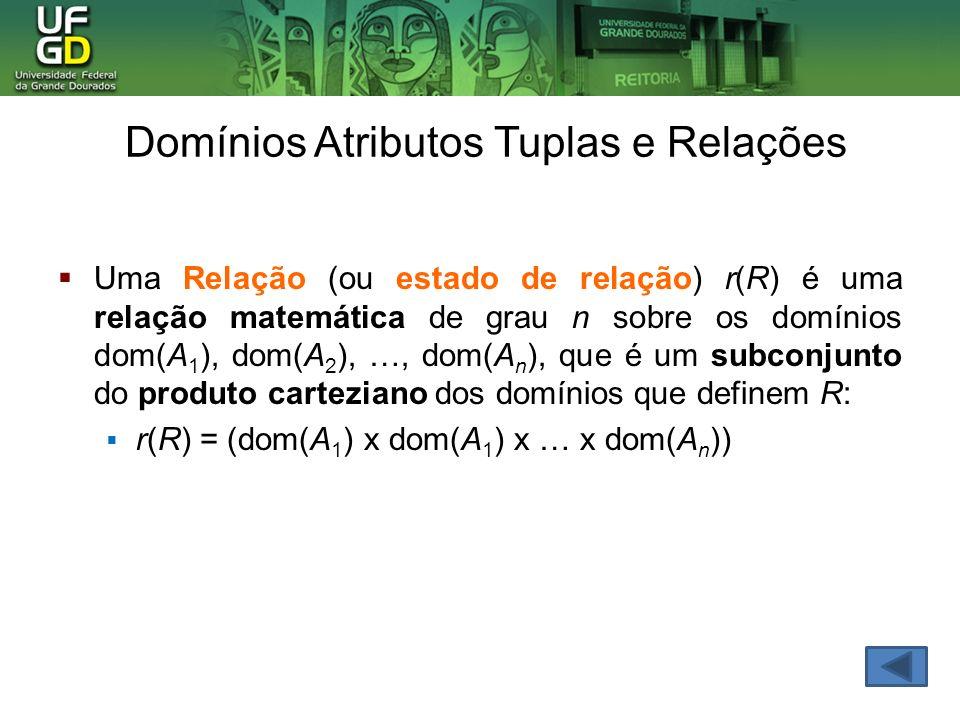 Uma Relação (ou estado de relação) r(R) é uma relação matemática de grau n sobre os domínios dom(A 1 ), dom(A 2 ), …, dom(A n ), que é um subconjunto do produto carteziano dos domínios que definem R: r(R) = (dom(A 1 ) x dom(A 1 ) x … x dom(A n )) Domínios Atributos Tuplas e Relações