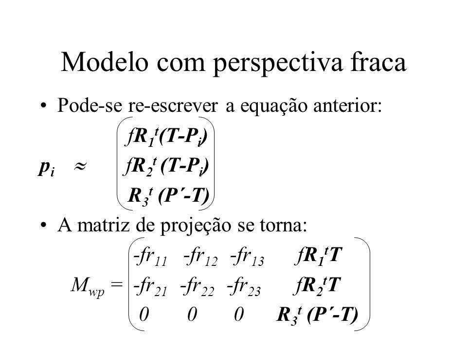 Modelo com perspectiva fraca Pode-se re-escrever a equação anterior: fR 1 t (T-P i ) p i fR 2 t (T-P i ) R 3 t (P´-T) A matriz de projeção se torna: -