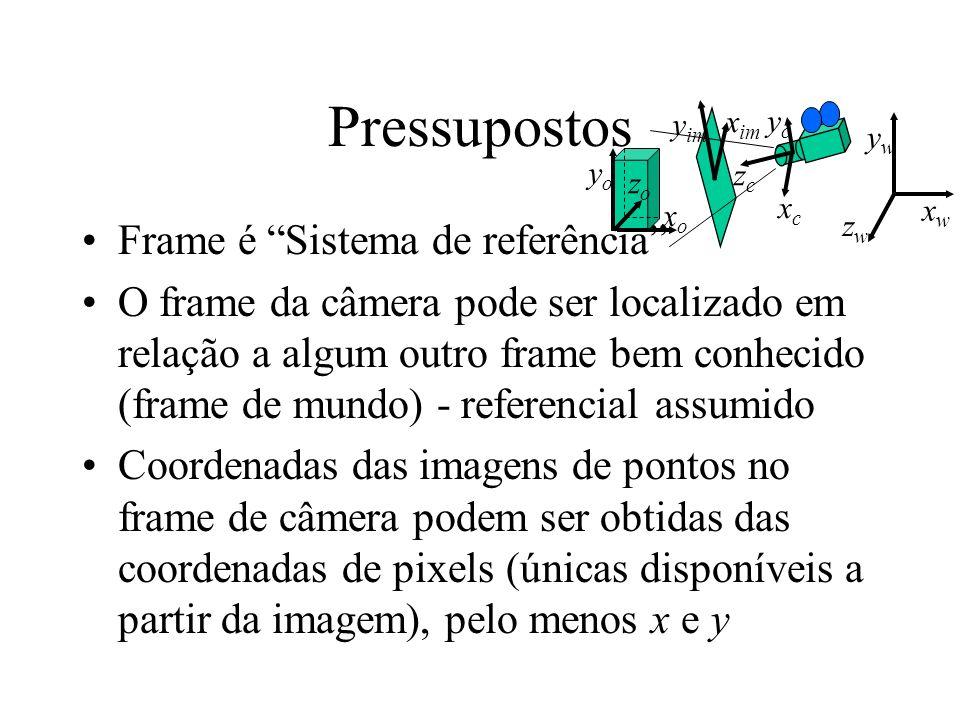 Pressupostos Frame é Sistema de referência O frame da câmera pode ser localizado em relação a algum outro frame bem conhecido (frame de mundo) - refer