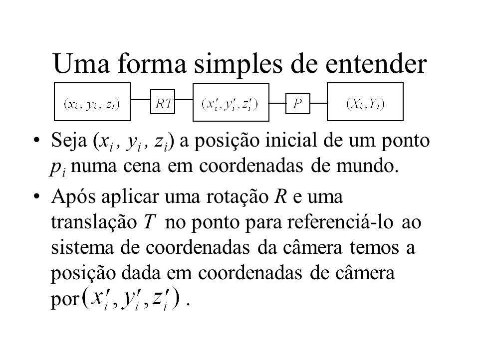 Uma forma simples de entender Seja (x i, y i, z i ) a posição inicial de um ponto p i numa cena em coordenadas de mundo. Após aplicar uma rotação R e