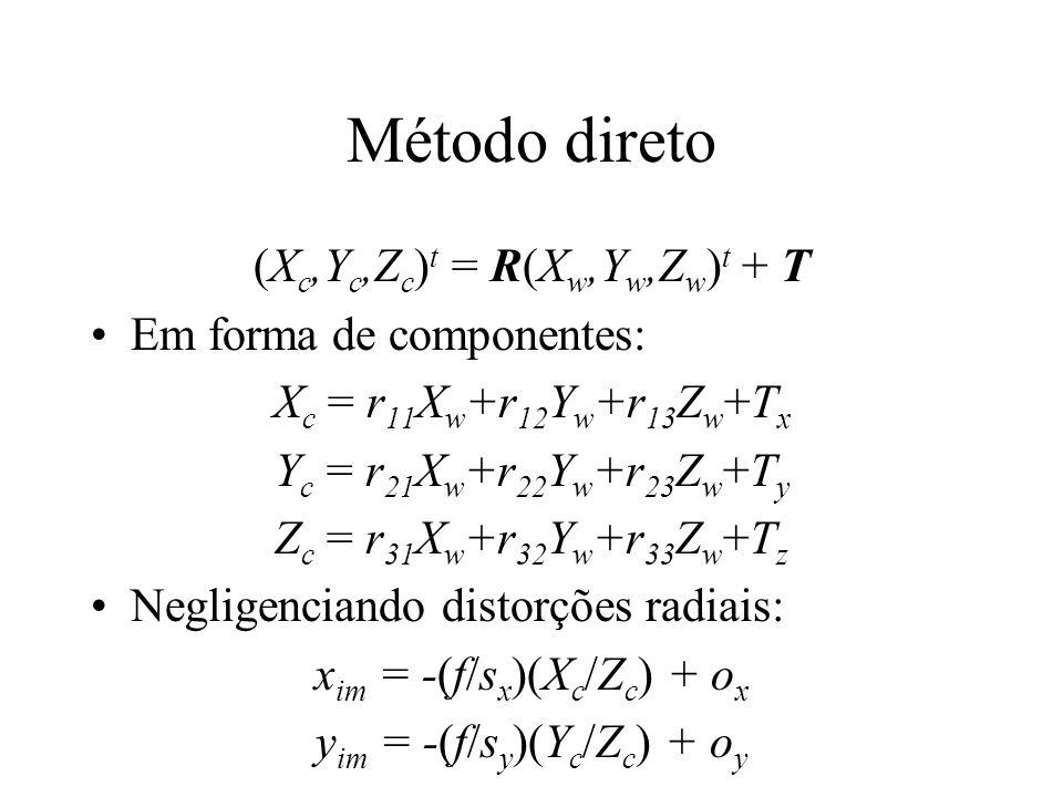Método direto (X c,Y c,Z c ) t = R(X w,Y w,Z w ) t + T Em forma de componentes: X c = r 11 X w +r 12 Y w +r 13 Z w +T x Y c = r 21 X w +r 22 Y w +r 23