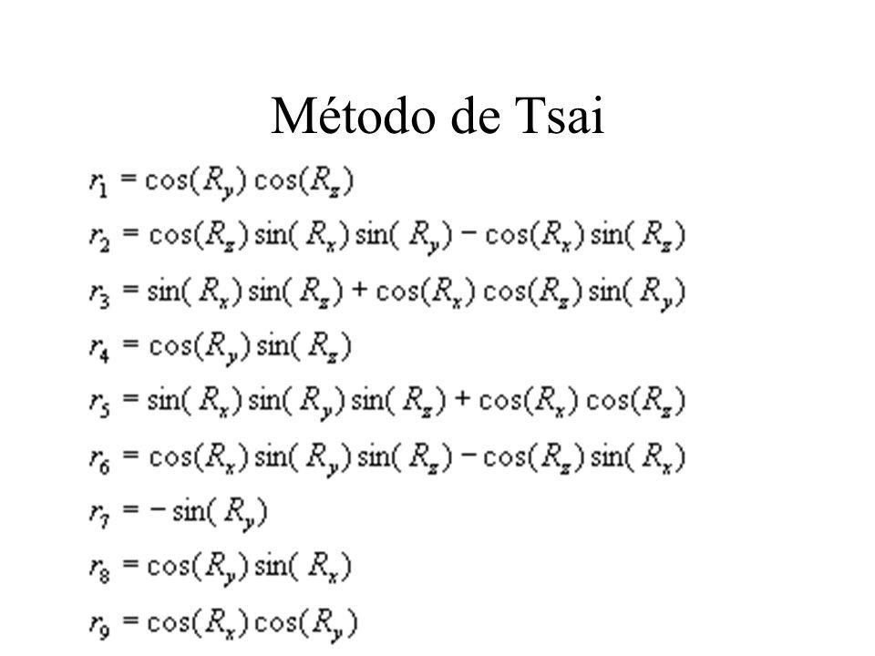 Método de Tsai