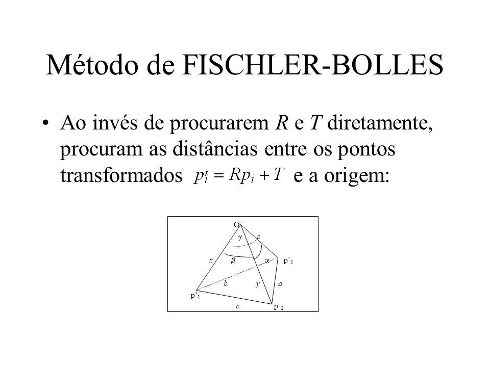 Método de FISCHLER-BOLLES Ao invés de procurarem R e T diretamente, procuram as distâncias entre os pontos transformados e a origem: O z x p 3 b y a p